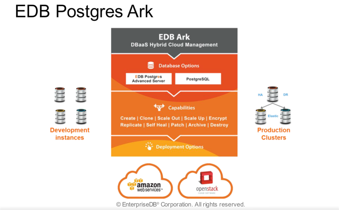 PostgreSQL for Enterprises - Part V