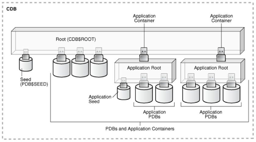 ApplicationContainer.png-840x680