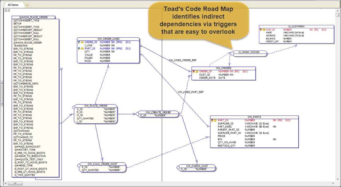 CodeRoadMapWithTrigger-1