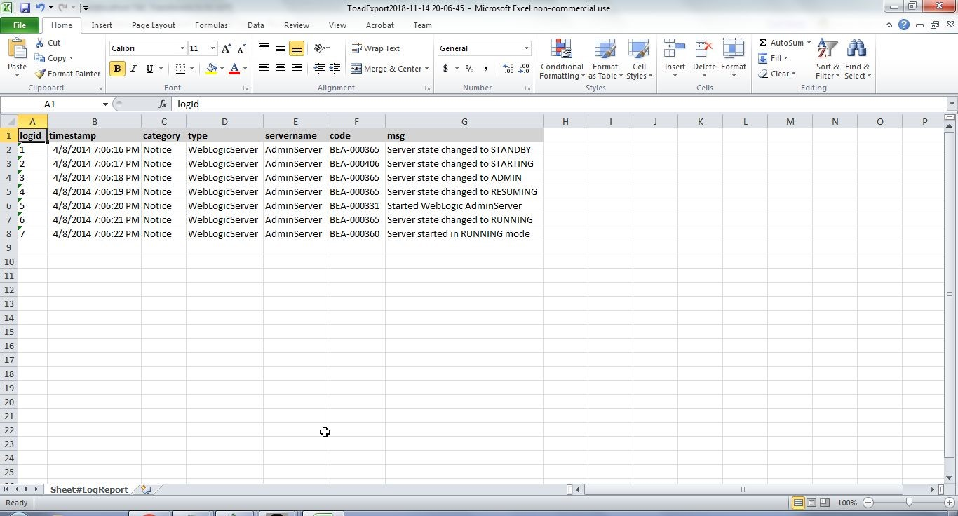 Figure 48. the sorted Excel report
