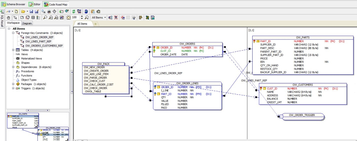 Below is a screen shot of a PL/SQL object and all of its dependencies.