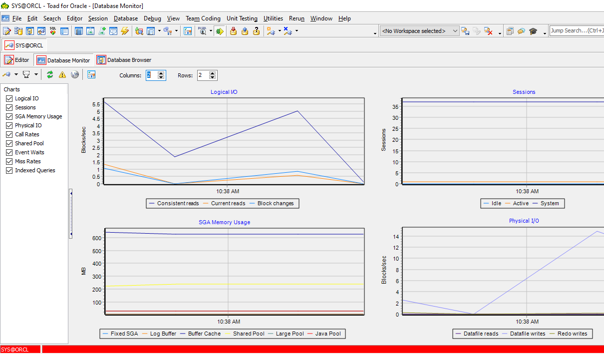 Visualize your database power with these graphs and charts inToad for Oracle Database Monitor