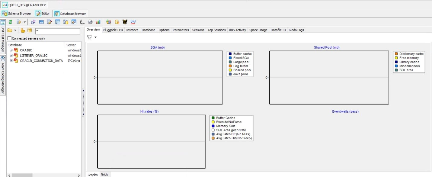 Toad for Oracle. Database Browser.