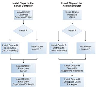 Description of Figure 1-2 follows