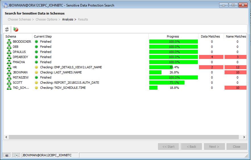 Sensitive_Data_Protection_Search_Analysis