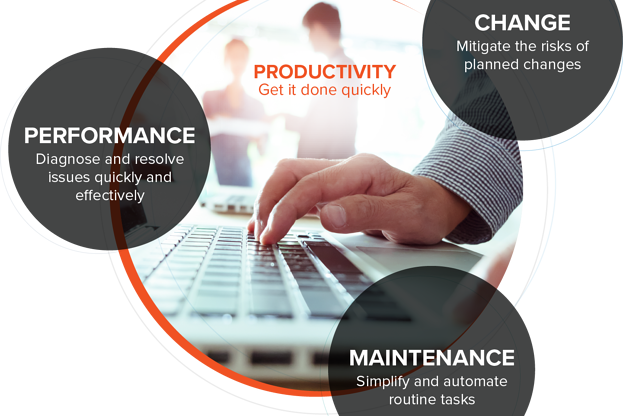 Picture of keyboard and business people in background. Quest Software database management services help you with performance, change and maintenance.