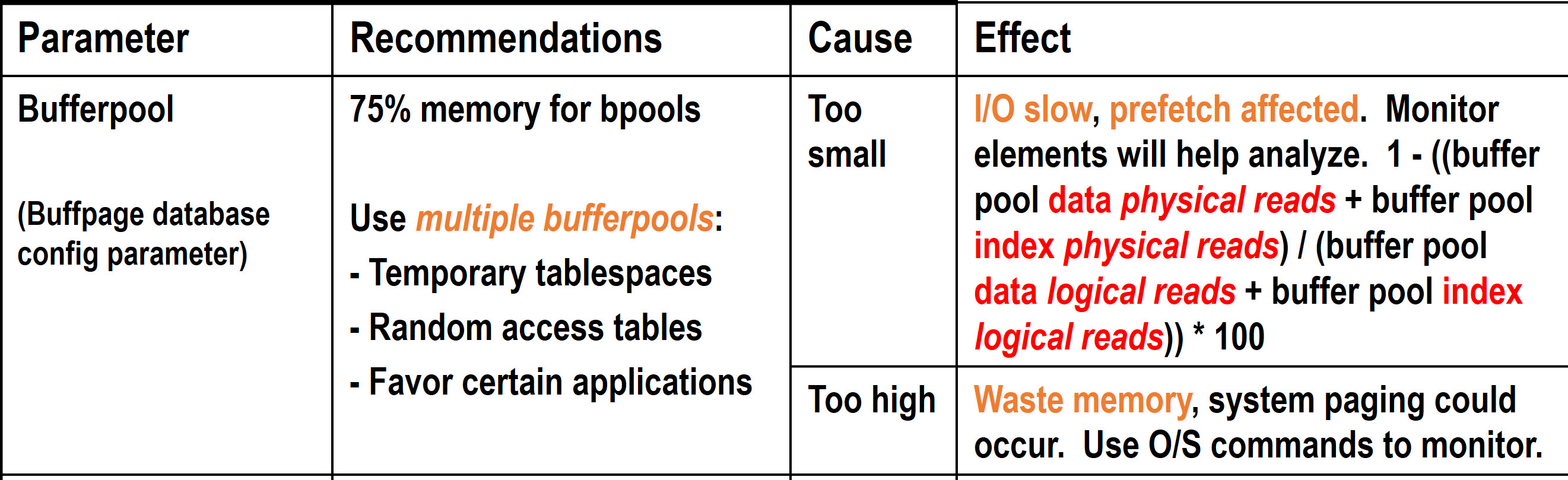 A helpful way to organize IBM's tuning recommendations into tabular reference documents— this one for tuning Db2 bufferpools.