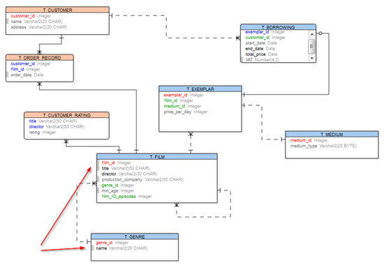 diagram-to-webpage-05a.png-550x0