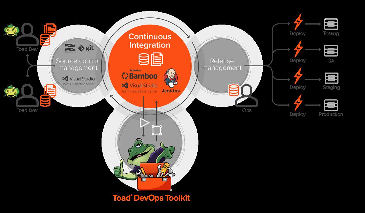 Diagram-ToadDevOpsToolkit-MJ-30386-v3.png-1280x960