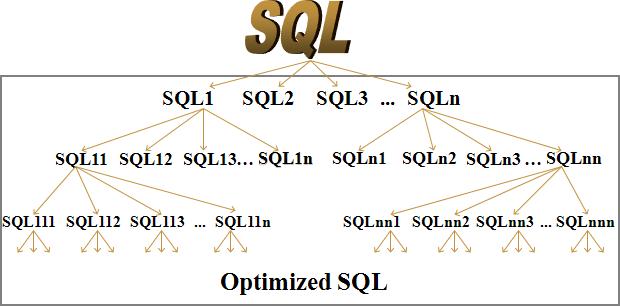 TT_Optimization_OptimizationProcess_Pic1