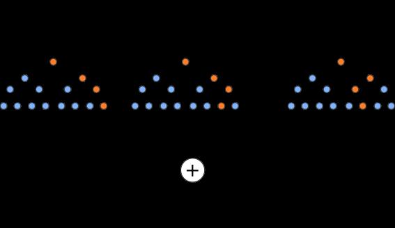 Figure 2. Example of Random Forest