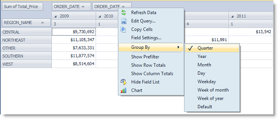 Create and Automate Pivot Grids in Toad Data Point