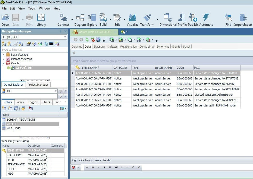 using toad data point with rdbms data sources