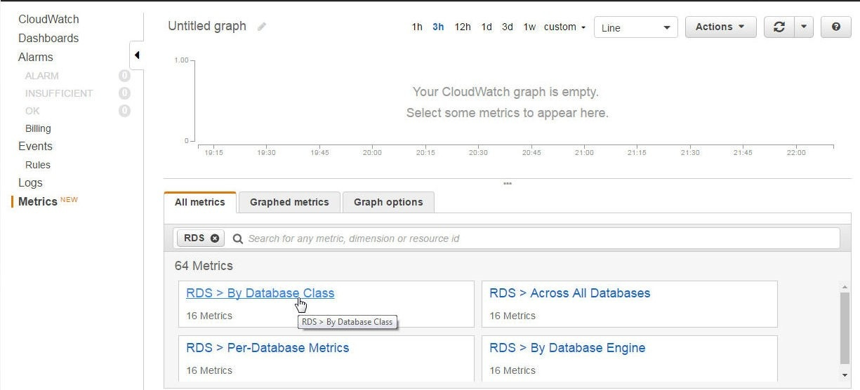 Proactive Oracle Database management on AWS RDS with AWS