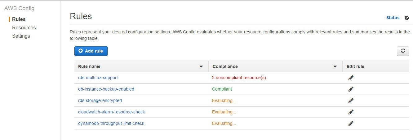 Monitoring and Evaluating Database Configurations with AWS Config - II