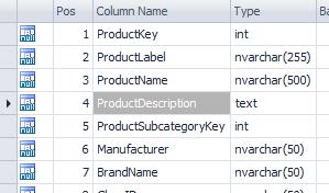 How to work with SQL Server Text Data Type (CLOBs) in Toad